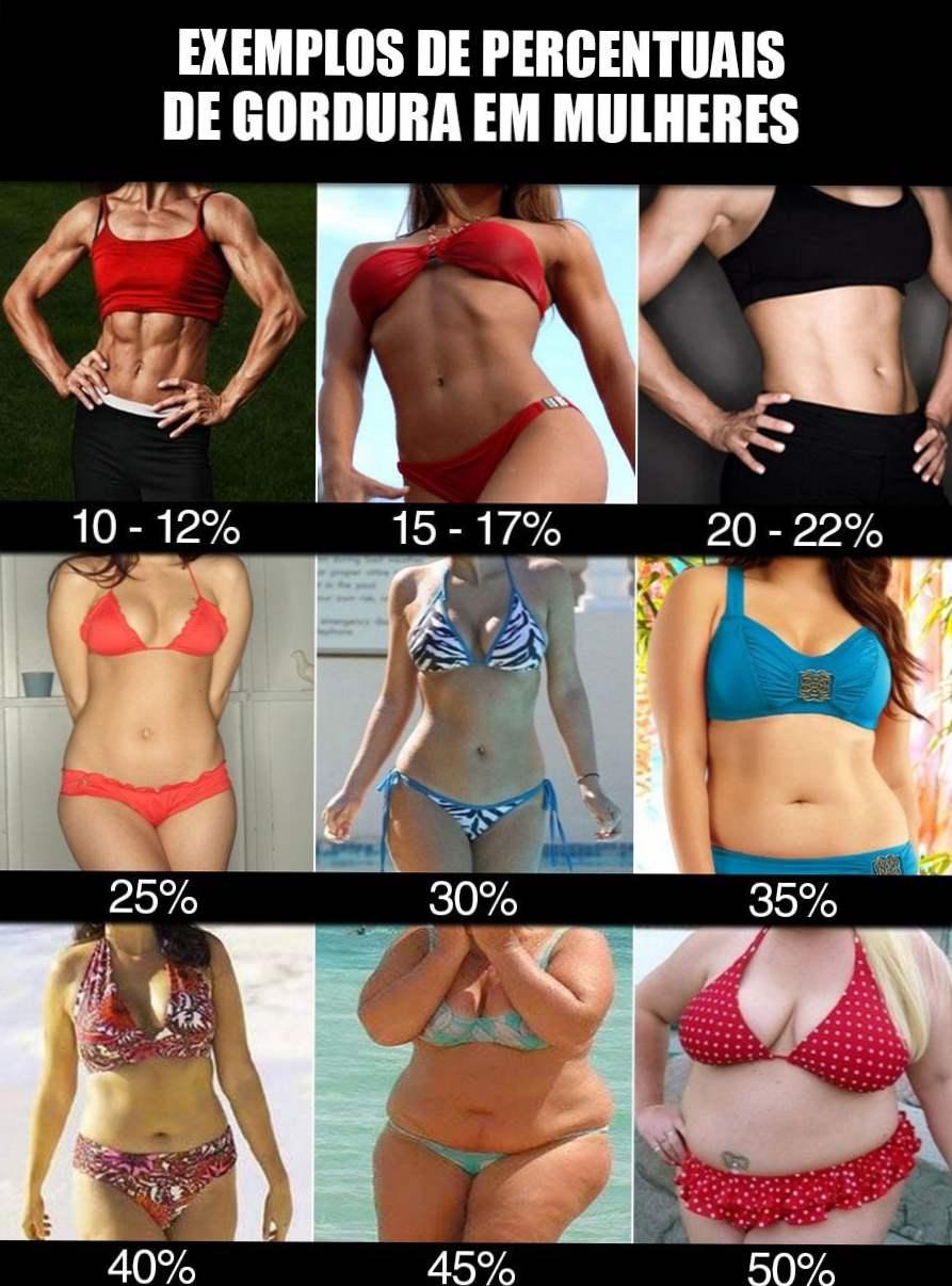 pierde 15 kilograme de grăsime corporală rata de pierdere în greutate sănătos
