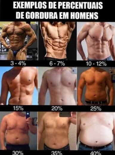 pierde 15 kilograme de grăsime corporală scădere în greutate șase săptămâni